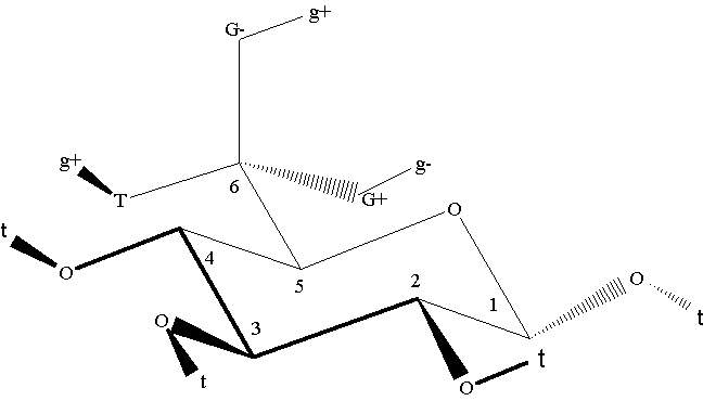 L Glucose Chair Relative stabil...
